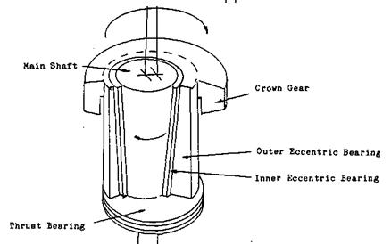 Cone Crusher Bearing drive