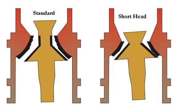 Cone_Crusher_Short_Head_VS_Standard_Head