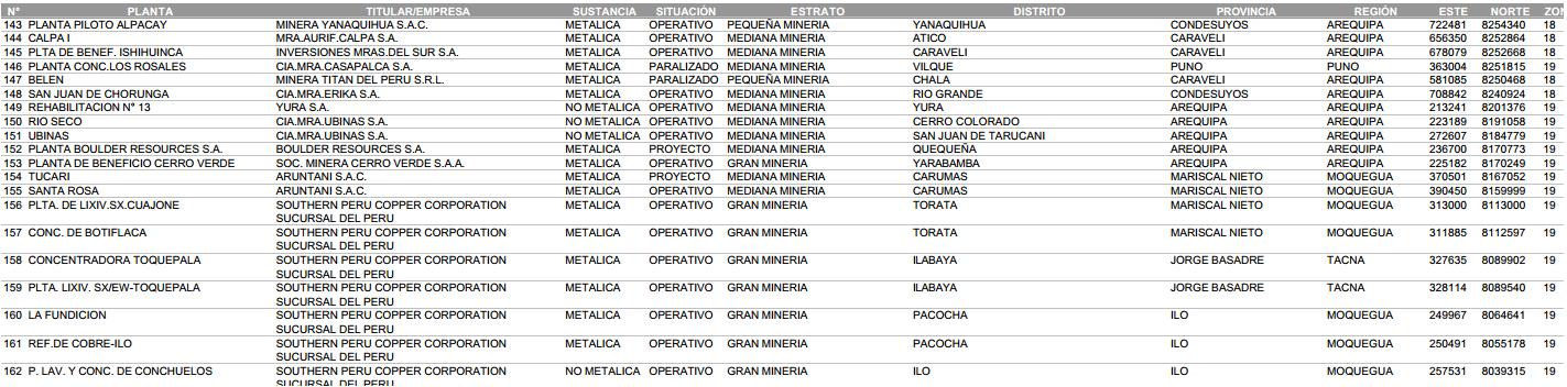 cloud mining list 2015