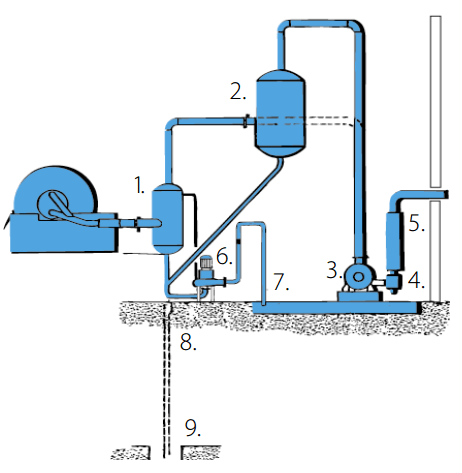 Filter-Vacuum-System Air Receiver Tank Schematic on