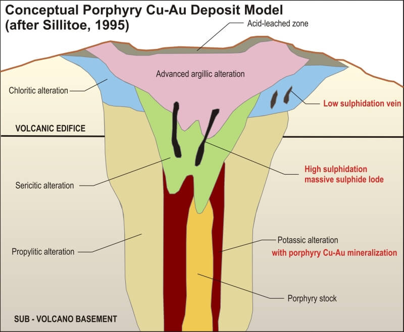 the geology of ore deposits pdf