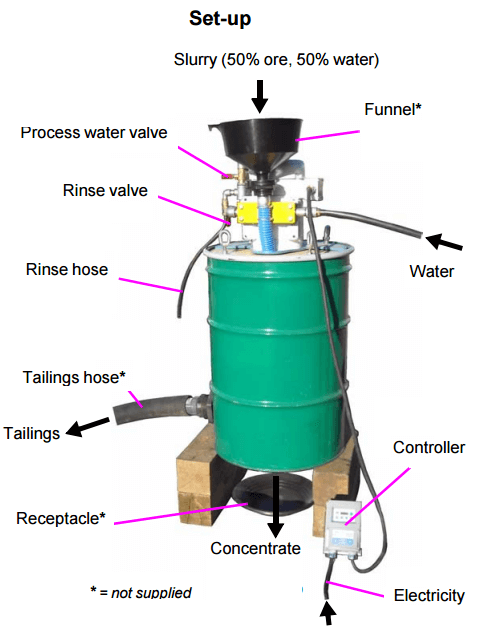 Gold Recovery With Centrifugal Gravity Concentrator