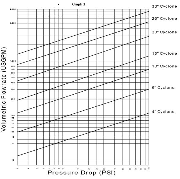 Image Result For Home Design Software
