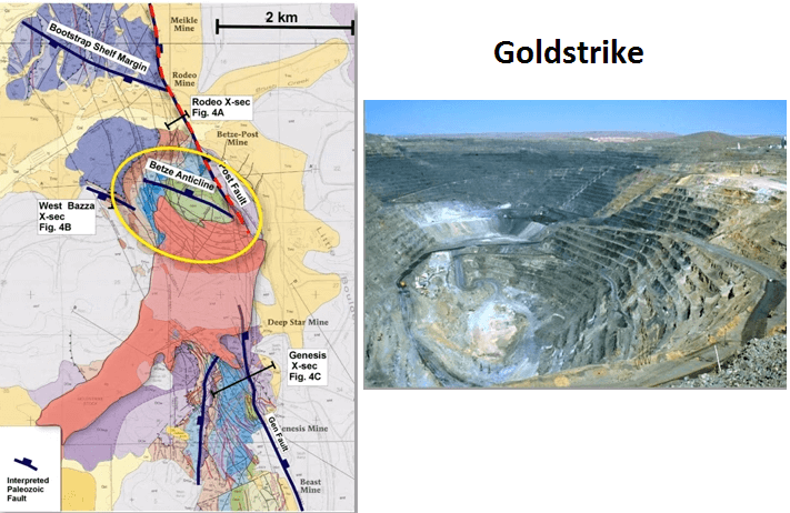 carlin style mineralisation deposit examples