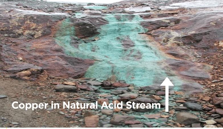 A study of acid rock drainage ard