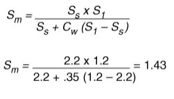 calculate slurry SG