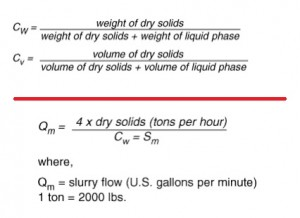 calculate slurry flow volume
