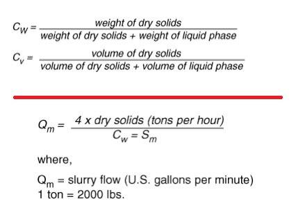 Calculate Slurry Flow Volume on Laboratory Equipment Worksheet