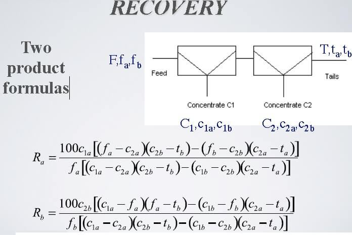 Two Product Recovery Formula