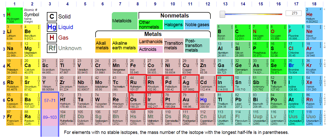 PMG all precious metals