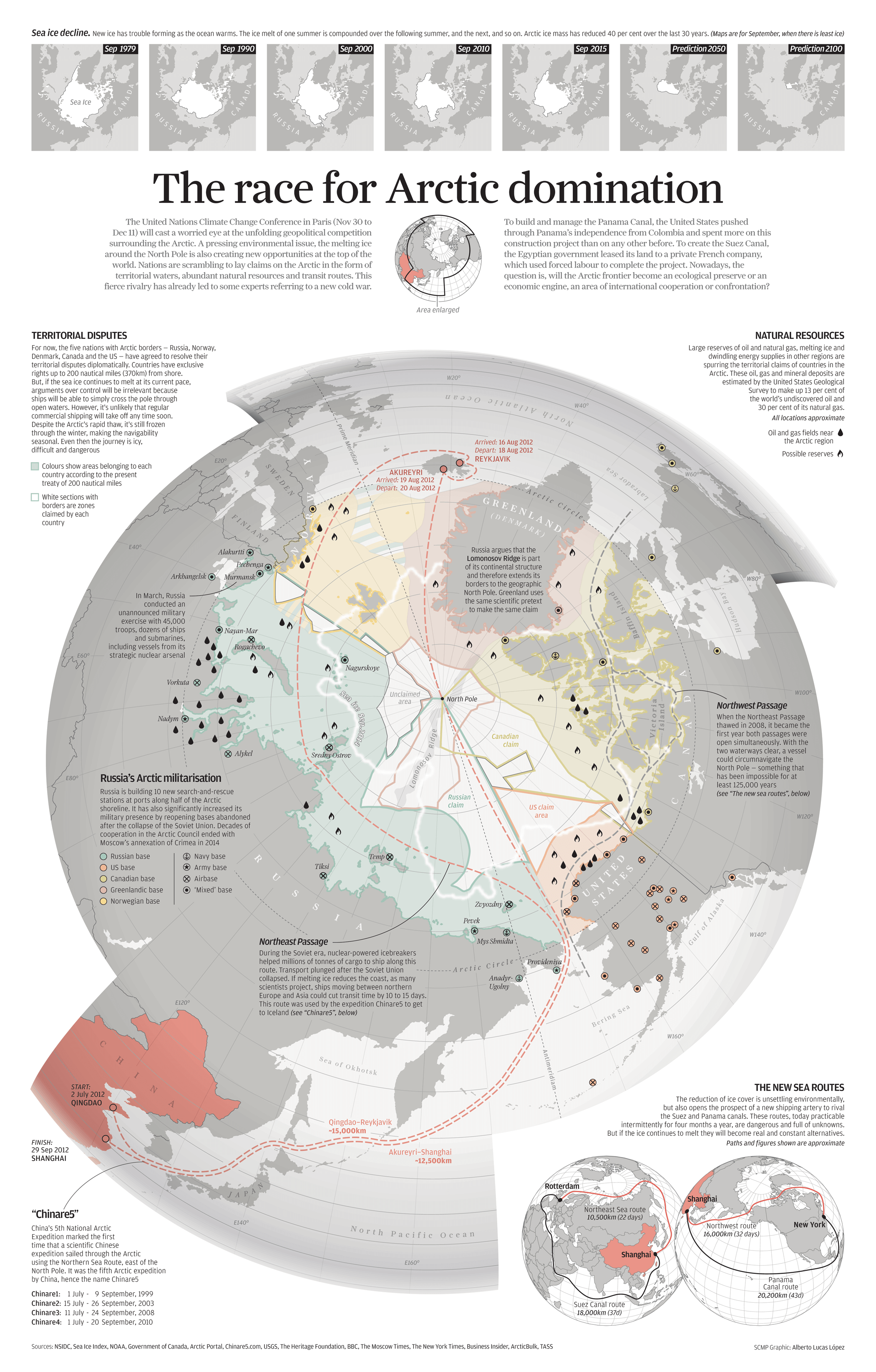race-arctic-domination