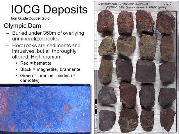 iocg_geology