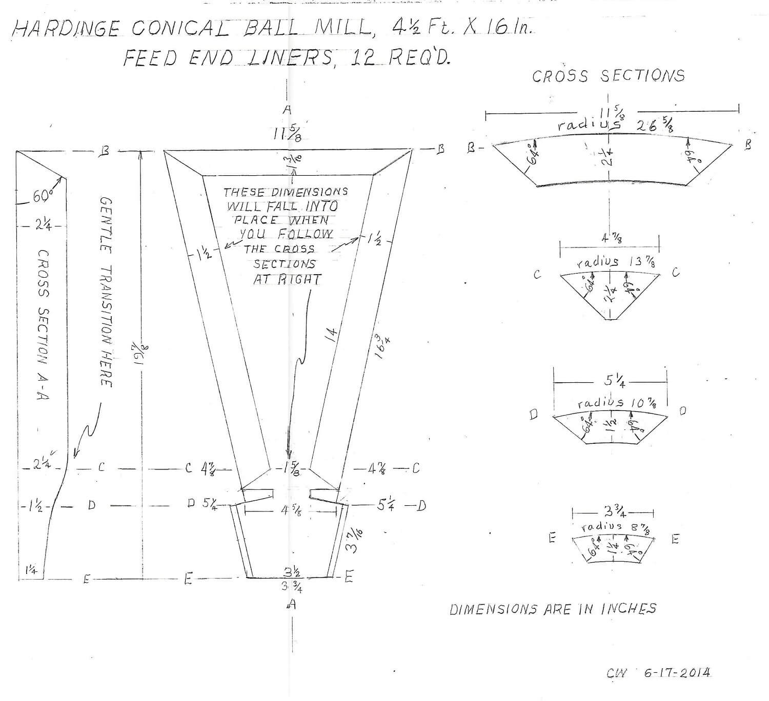 Ball Mills in Delhi   Suppliers, Dealers & Retailers of ...  Conical Ball Mill