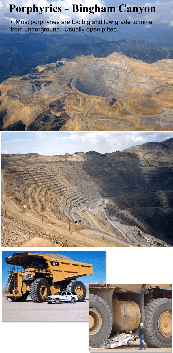 Porphyry Copper Deposits are Large