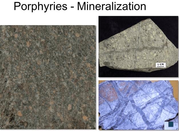 Porphyry_Minerals