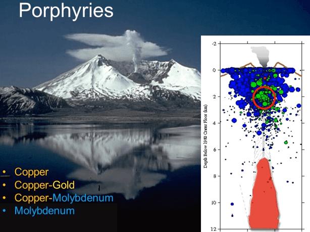 Understanding_Geology_of_Porphyry_Copper_Deposits