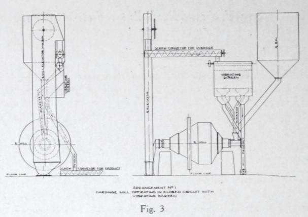 ball-mill-working-principle-3