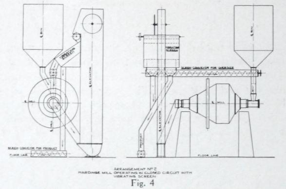 ball-mill-working-principle-4