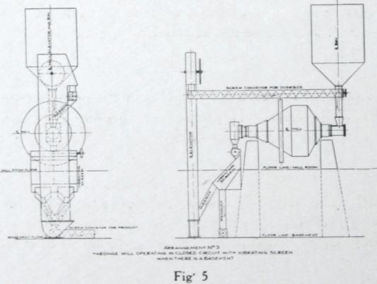 ball-mill-working-principle-5
