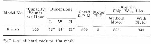 disk-pulverizer-capacity