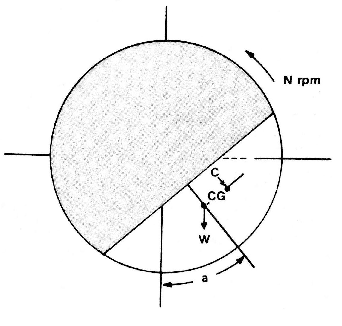 ball mill design  power calculation