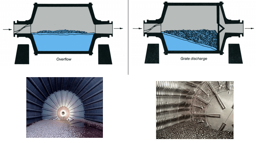 Overflow VS Grate Discharge Ball Mill