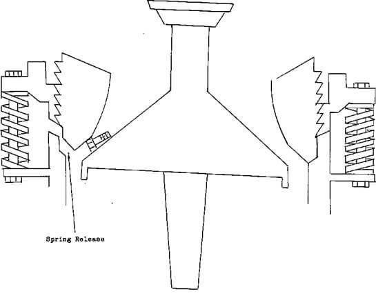 Cone Crusher Distributor Plate