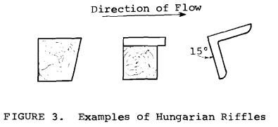 hungarian riffles