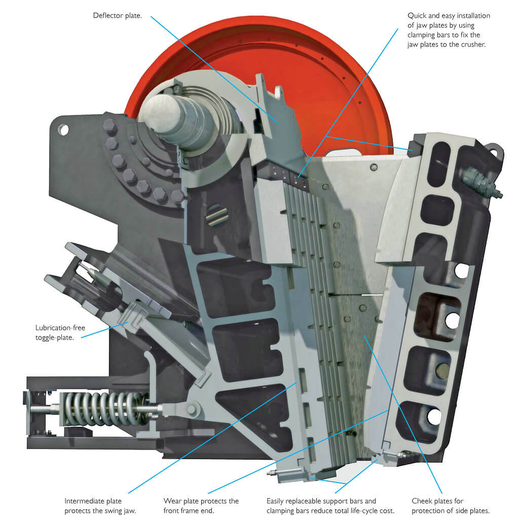 Jaw Crusher Assembly