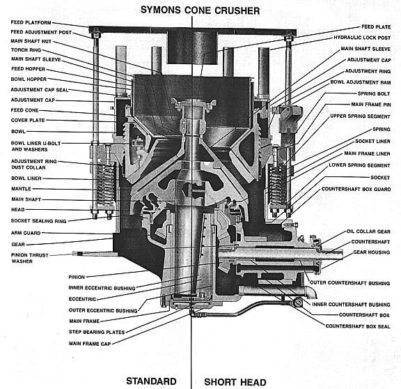 small short head cone crusher rh 911metallurgist com symons cone crusher instruction manual pdf nordberg symons cone crusher instruction manual