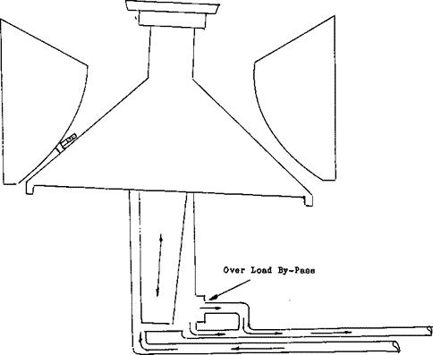 Tramp Steel in Cone Crusher