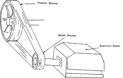 gyratory crusher drive assembly