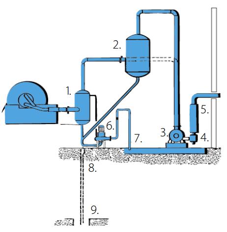 Filtrate Pump Amp Vacuum Filter Pumps