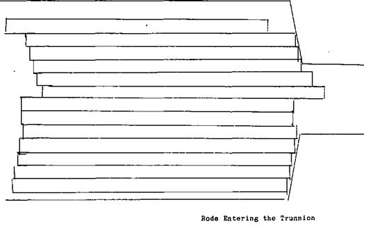 Rods in Rod Mill