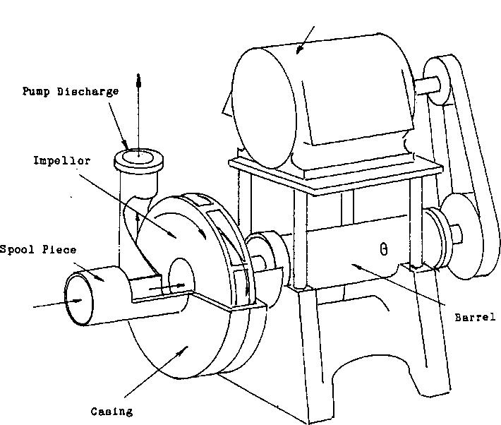 SRL Pump