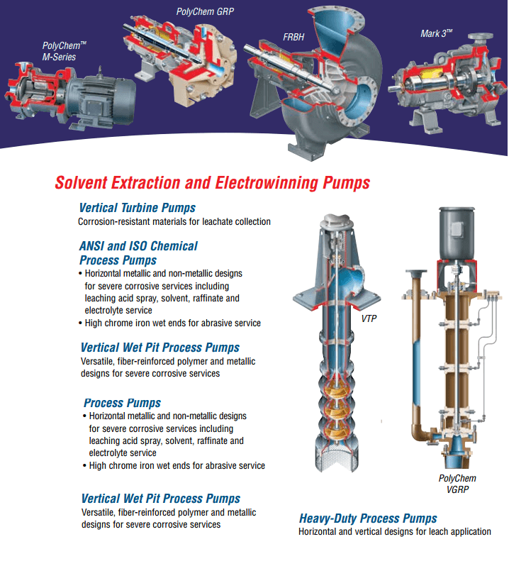 Solvent Extraction and Electrowinning Pumps