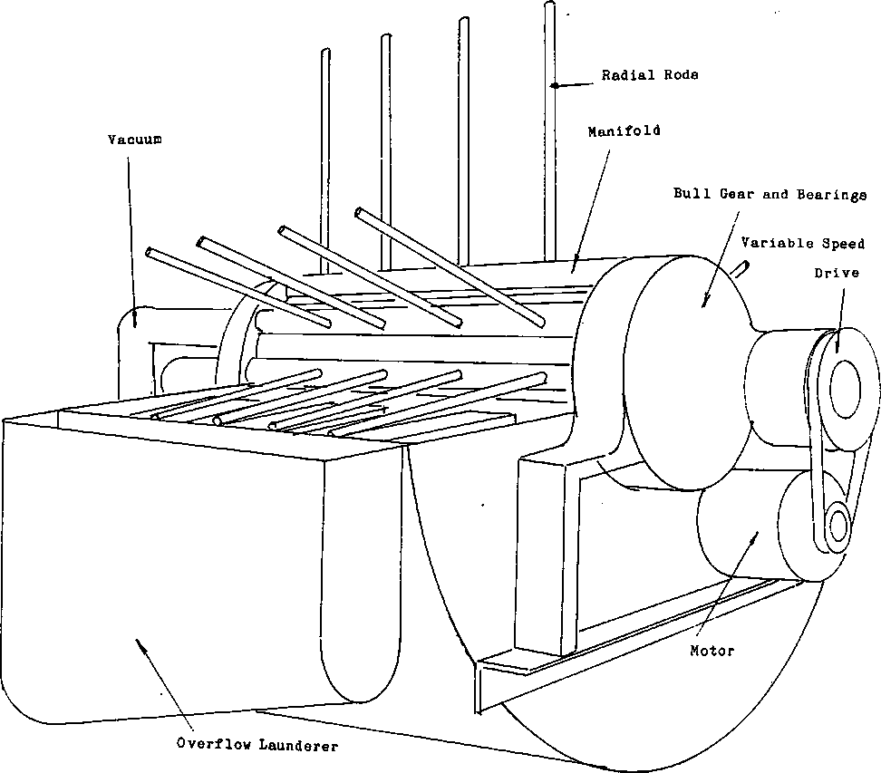 inside rotary filter assembly