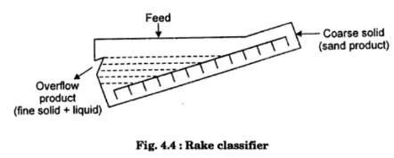rake_classifier