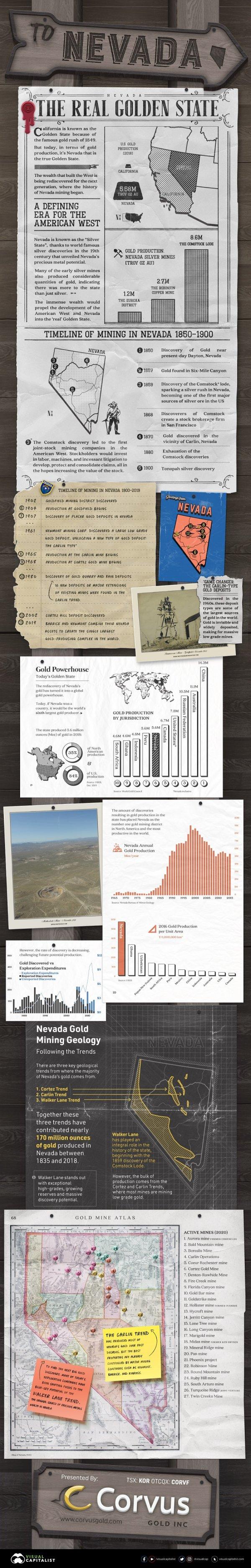 corvus nevadamininghistory infographic 14