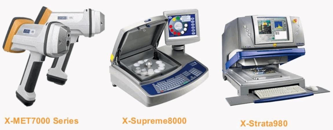XRF Sample Preparation Methods Procedure