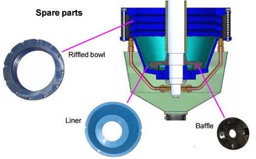 gold concentrator parts