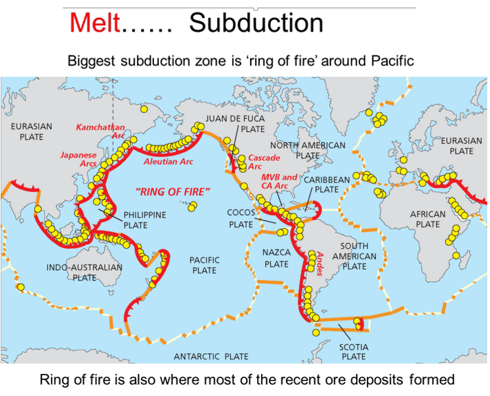 Geological Theory of Plate Tectonics & Mineralizing
