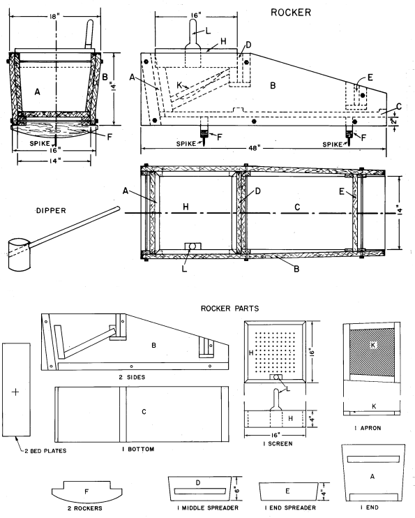 Gold_Rocker_Box_Plans