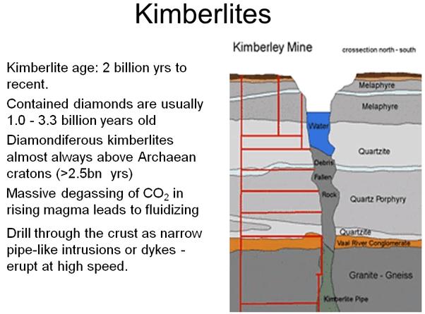 Kimberlite_Geology_&_Formation