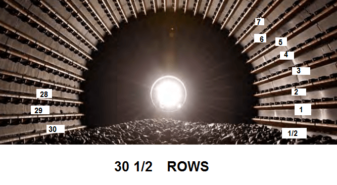 count liner rows in mill to estimate ball charge level
