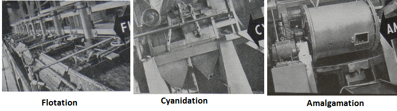 flotation Cyanidation Amalgamation Equipment