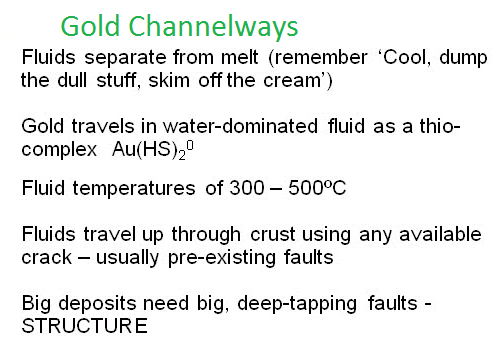 gold channelways