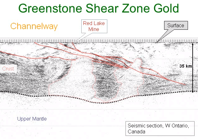 greenstone_shear_zone_for_gold