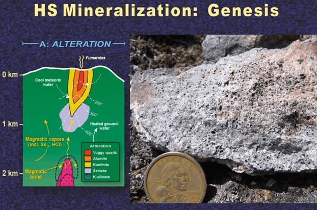 hs_mineralization