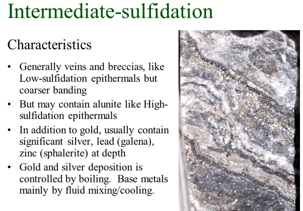 intermediate_sulfidation_epithermal
